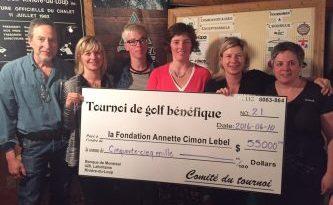 Fondation Annette Cimon Lebel